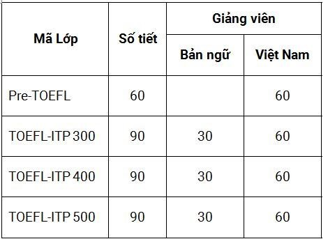 phat.TOEFL_ITP